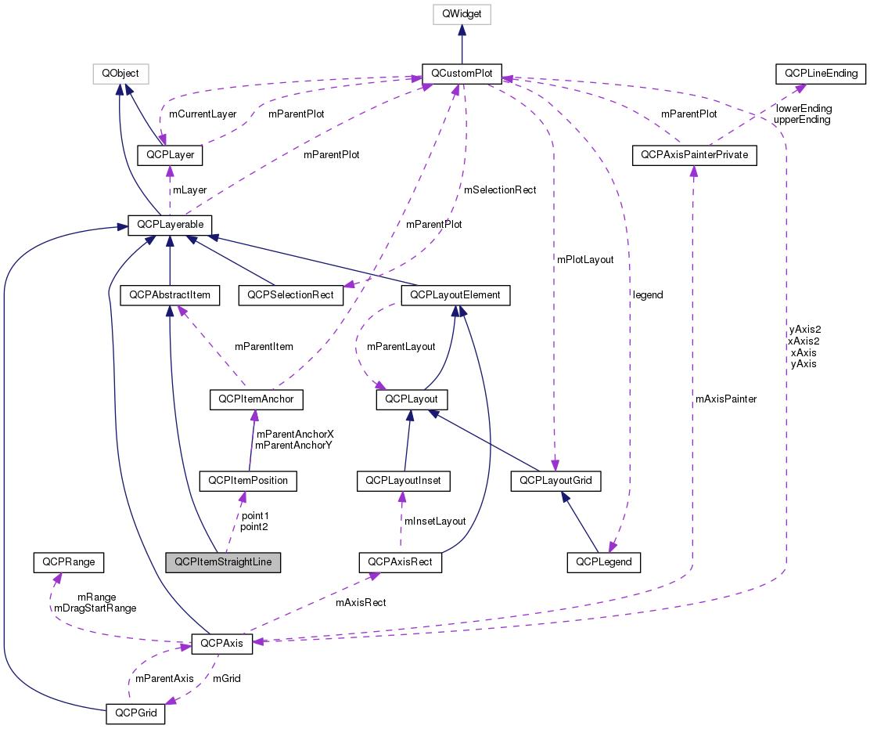 Wizualizacja konfiguracji dłoni: Dokumentacja klasy